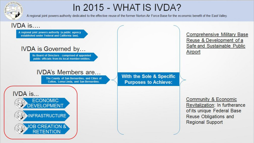 What is IVDA
